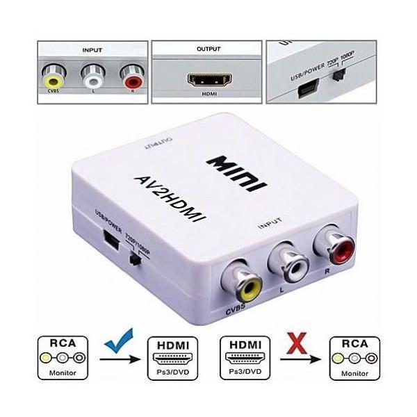 Преобразувател от AV към HDMI